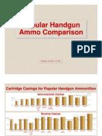 Popular Handgun Ammo Comparison