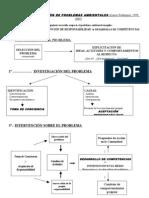 2-MetodologadeResolucindeProblemas