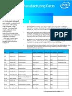 Global Intel Manufacturing FactSheet