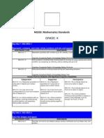 ngsss mathematics standardsandaccesspoints 1