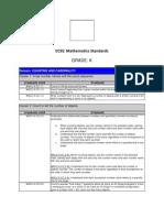 ccss mathematics standardsandaccesspoints