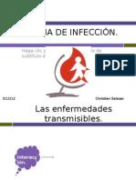 CADENA DE INFECCIÓN