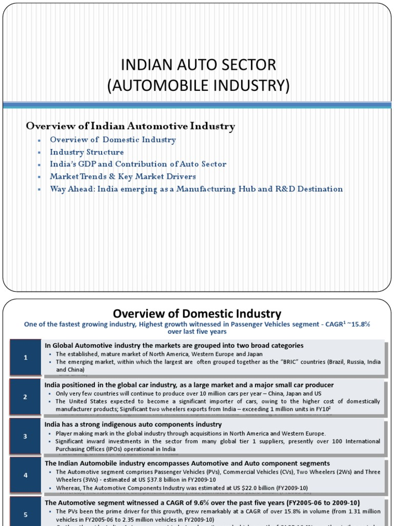 Automotive Industry Overview | Car | Automotive Industry
