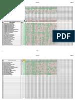 Analisis Item - 2012 - Ujian 1 - 5 Dedikasi - Pedia Soft