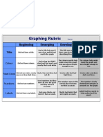 Mill, Michelle, Pete, Min and Lachlan's Graphing Rubric