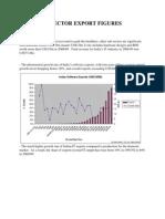 Export Figures of It Sector