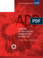 Timeline of ADB-Hosted Communities of Practice