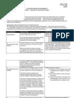 FLTE 592 Instructional Strategy