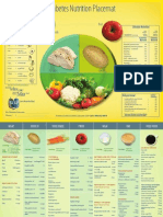 Nutritional Placemat