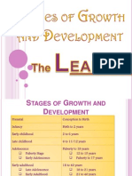 c. Stages of Growth and Development_the Learner