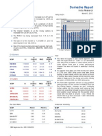 Derivatives Report 13th March 2012