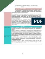 Anexo_ La Evaluación en el contexto de la RIEB