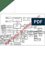 Acer Travel Mate Laptop Schematic Diagram