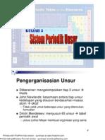 kuliah-4_sistem-periodik-unsur_2