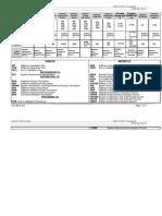 Doc 05 IEEE 12207