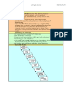 Doc 12 Life Cycle Models