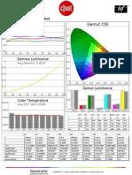 Sharp LC-60LE640U CNET review calibration results