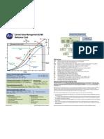 NASA EVM Reference Card July 2011