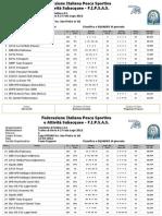 11/03/2012 1^Prova Campionato Serie A2.