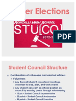 12 Student Council Officer Election Info