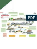 Fluxograma Producao Pisos MDP