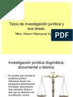 Tipos de Investigación Jurídica II