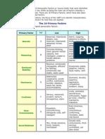 16 Personality Factors