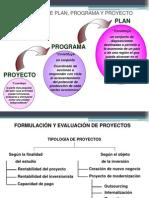 Estudio de Mercado Vlauacion Proyectos