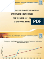 Requirement-Supply of Line Materials to Bangalore SOUTH Circle for FY 2011-12 till 09.03.2012
