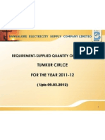 Requirement-Supply of Line Materials to TUMKUR Circle for FY 2011-12 till 09.03.2012