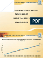Requirement-Supply of Line Materials toTUMKUR Circle for FY 11-12 till 24.02.2012