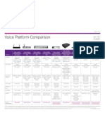 UC Voice Platform Comparison Matrix