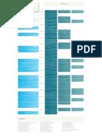 Digital Era Timeline Info Graphic
