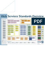 InnoQ WS-Standards Poster 2007-02