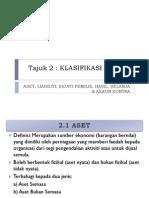 Klasifikasi Akaun Alephb Dan Akaun Kontra