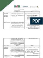 Formato -Informe General de Talleristas