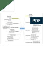 Modelo de PNL Fijar Objetivos