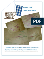 WORLD CAFÉ TABLECLOTH NOTES