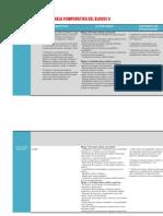 Parte c Del Trabajo Lecturas y Contenidos Del Bloque 2 en PDF