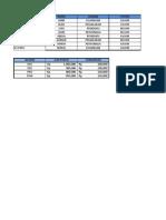 DATA GAJI & Format Tanggal 1