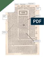 Estructura Tora Escrita y Oral