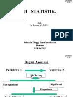 Uji Statistik