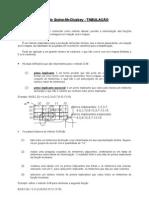 Métodos de Minimização de Circuitos - Tabulação 2