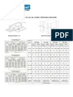 ASCE 7 - Wind Load Tables