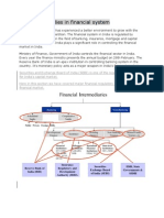 Regulatory Bodies in Financial System