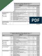 TABLA DE CRÉDITOS MÍNIMOS POR CENTROS 11-12