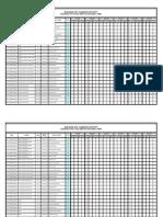 Civil PM Schedule 2008 3C4