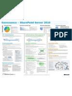 Governance Share Point Server 2010