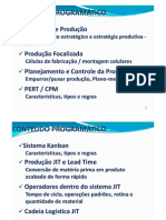 2011 Aula 1 PCP e Sistemas Produtivos 00