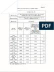 Fukushima Daiichi Seawater Sampling Report - March 25th - 0830 - Pages from ML12037A104 - FOIA PA-2011-0118, FOIA PA-2011-0119 & FOIA PA 2011-0120 - Resp 41 - Partial - Group DDD Part 2 of 3. (138 page(s), 1 24 2012)-18